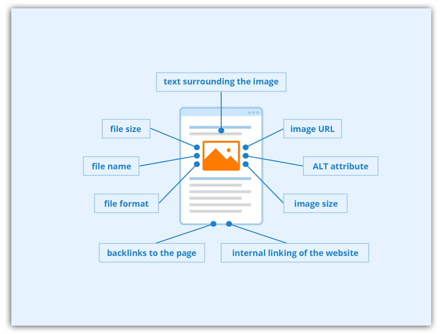elements of image seo